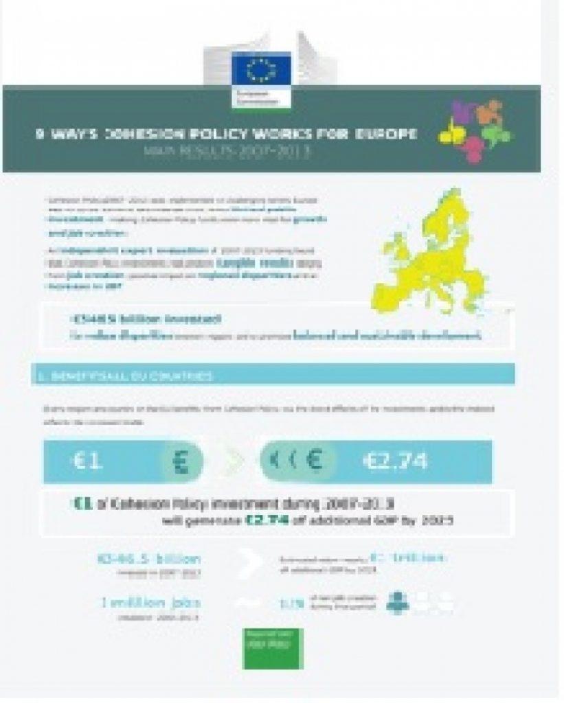 Υλοποίηση της πολιτικής συνοχής: Τα κύρια αποτελέσματα των επενδύσεων της ΕΕ κατά την περίοδο 2007-2013
