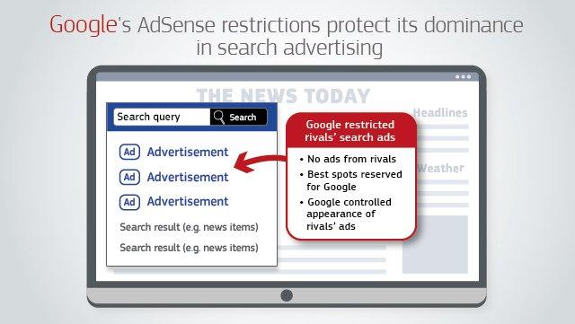 Αντιμονοπωλιακή νομοθεσία: η Επιτροπή επιβάλλει πρόστιμο ύψους 1.49 δισ. EUR στην Google για καταχρηστικές πρακτικές στη διαδικτυακή διαφήμιση